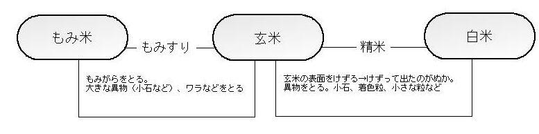 http://teikeimai.net/forum/media/001.jpg