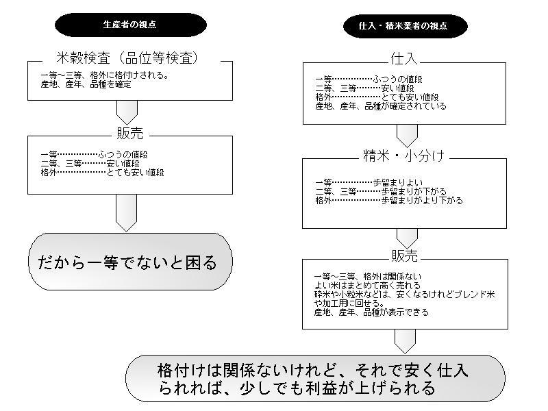 http://teikeimai.net/forum/media/004.jpg